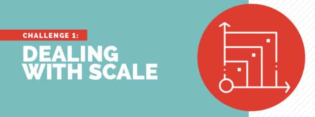 dealing with scale