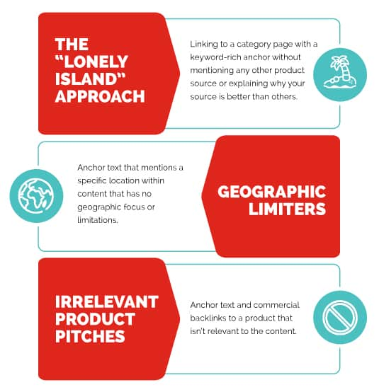 The lonely island approach, geographic limiters, irrelevant product pitches